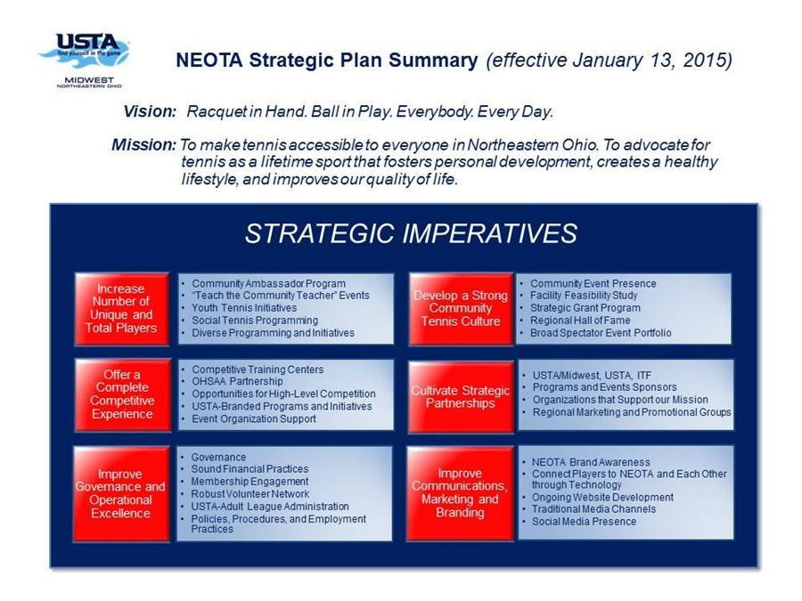 2015_NEOTA_STRATEGIC_PLAN_SUMMARY