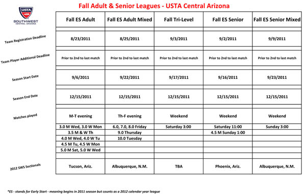 2012 CAZ League schedule4