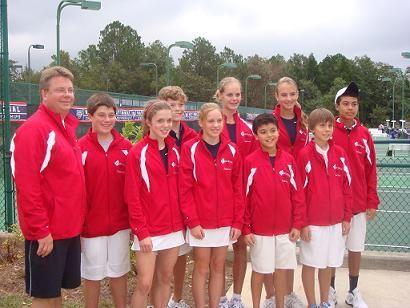 JTT Dream Team (2008)