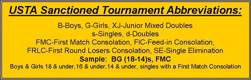 Tournament Abbreviations.jpg