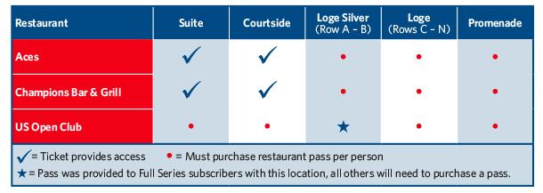 Restaurant_access_Info