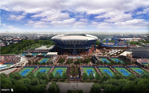 US Open Strategic Transformation