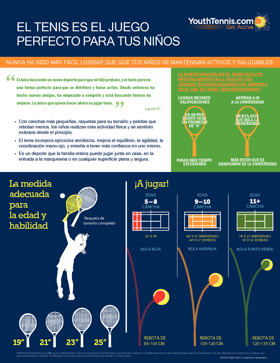 10399_youth_tennis_education_flyer_spanishadaptado