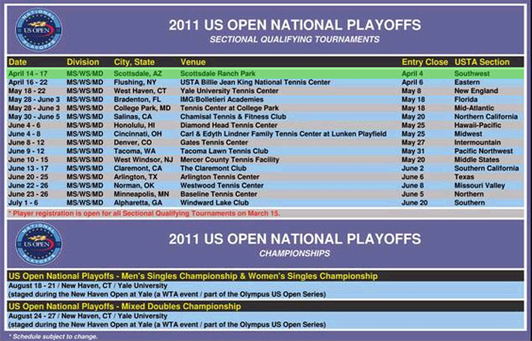 USOpenPlayoffGraphicAll_Jan2011