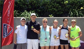 12U-14U-Intermediate-winners-Destin-Heat-web