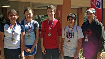 Lake-Cane-Rah-Finalist-Junior-Novice-web