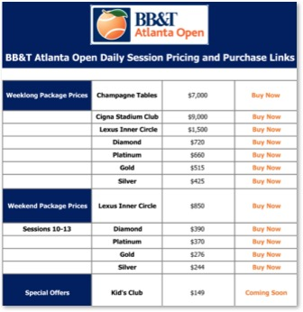 BB_T_Atlanta_Open_Pricing_And_Purchase_Links_2018_Weeklong_Weekend