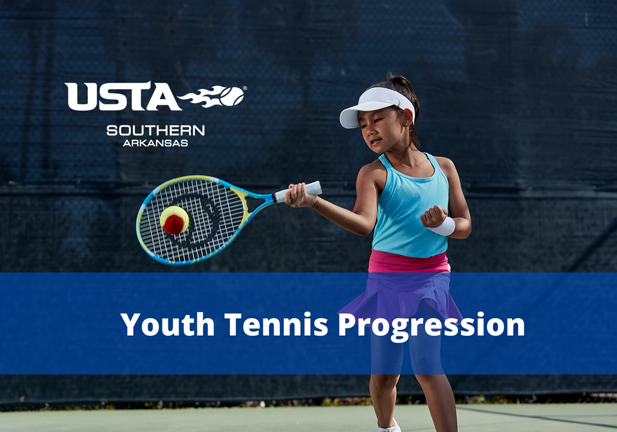 Copy_of_Youth_Tennis_Progression