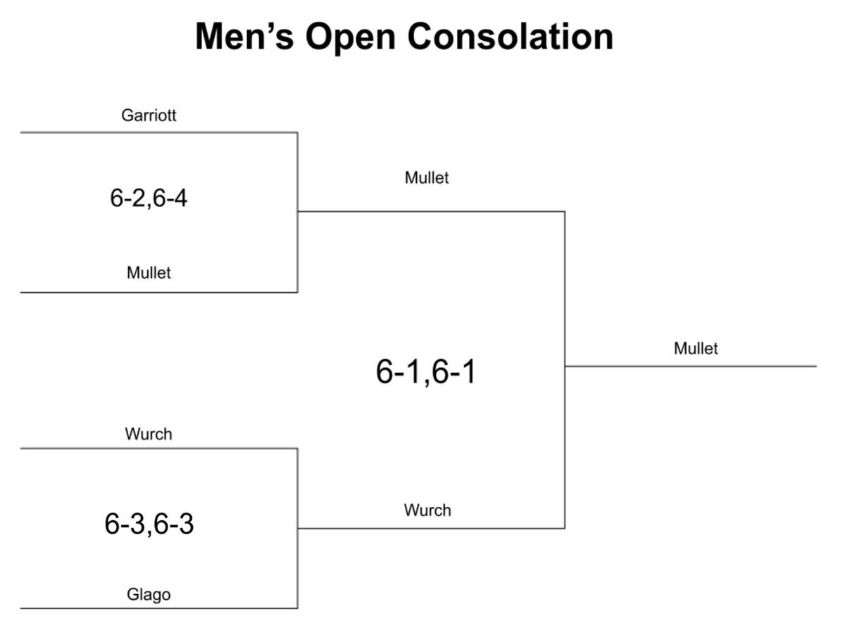 Mens_Open_4