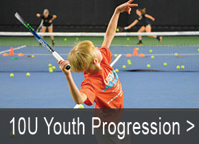 10U_Youth_Progression