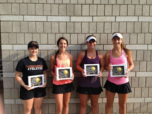 G16 Doubles