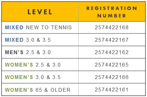Social_Registration_numbers