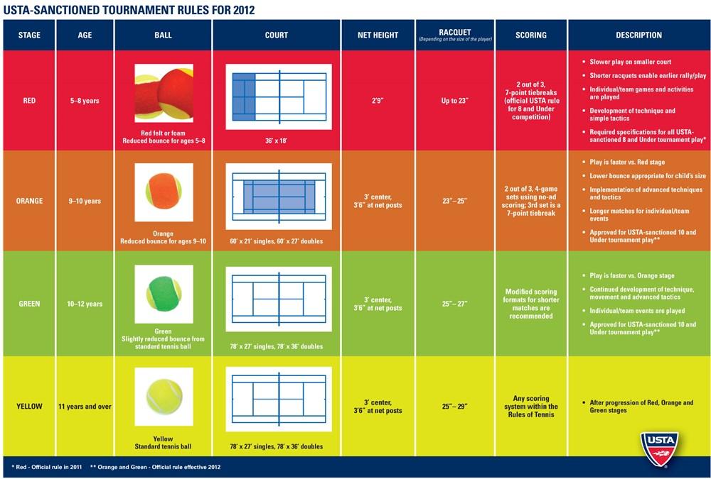 10_U-Rules-Chart-8.5x11