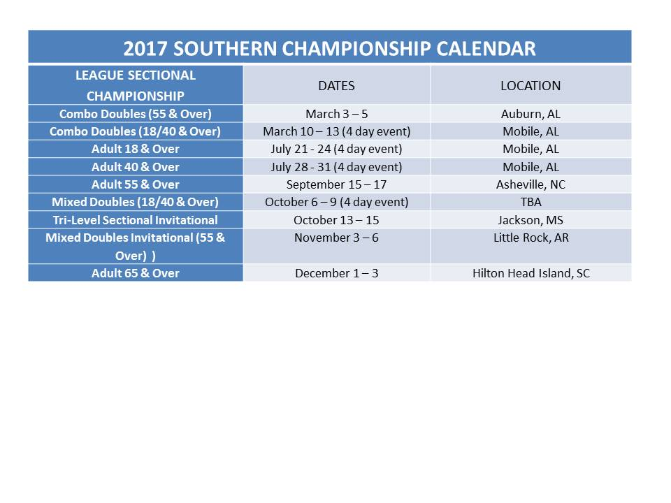 2017_Southern_Chmp_Dates