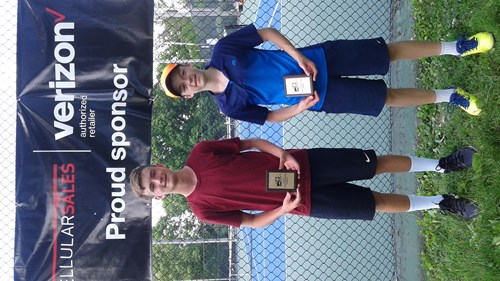 Boys 14 5th-6th (Reynolds-White)