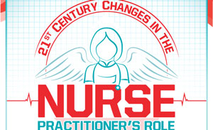 BDU-DNP-5-21st-Century-Changes-in-Nurse-Practitioner-Role_Final