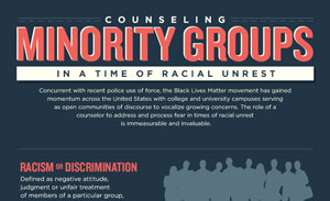 Counseling-Minority-Groups-in-a-Time-of-Racial-Unrest_Final