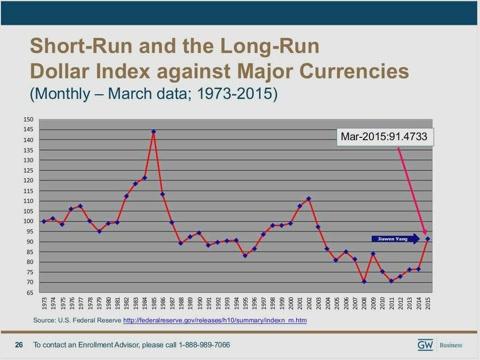 The World Financial Markets A Peek into the Turbulence