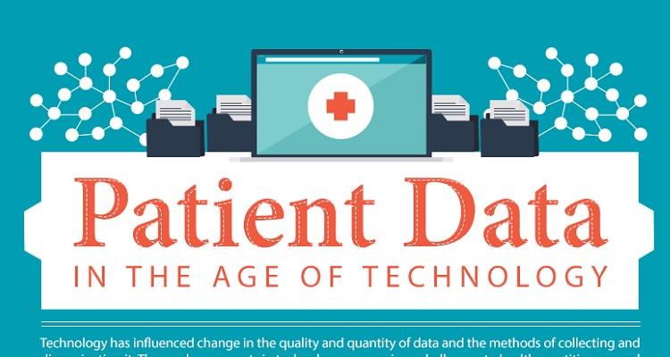 nursing patient data