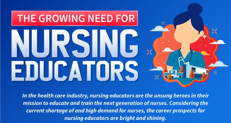 The need for nurse educators
