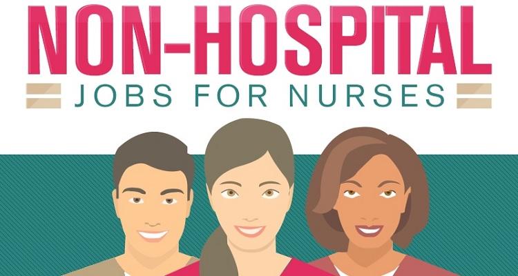 Non-Hospital Jobs