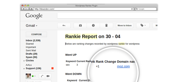 wordpress rank tracker reports