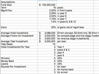 2008-08-03-venture-capital-economics