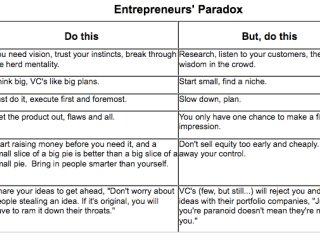 2008-09-03-entrepreneurs-paradox
