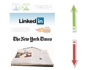 2009-10-23-whats-new-media-nytimes-down-linkedin-up