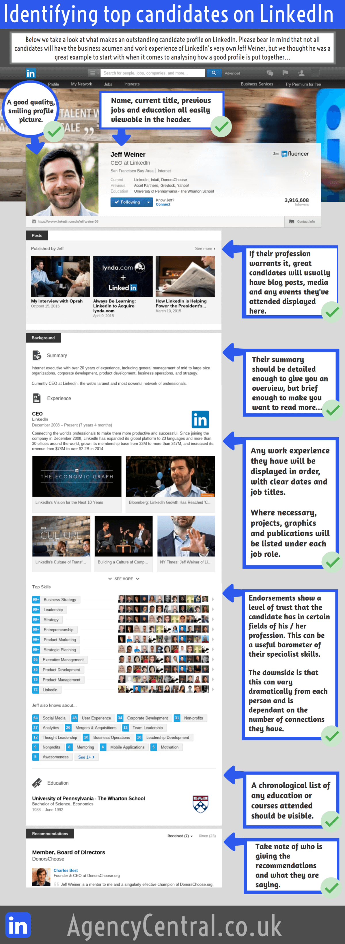recruiters how to the best candidates on linkedin candidate linkedin profiles what to look for