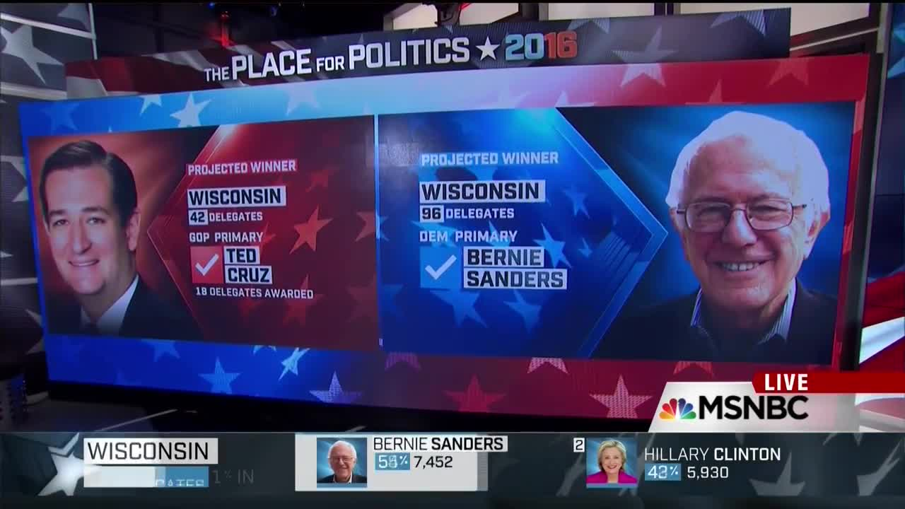 Bernie Sanders Wisconsin Democratic Primary