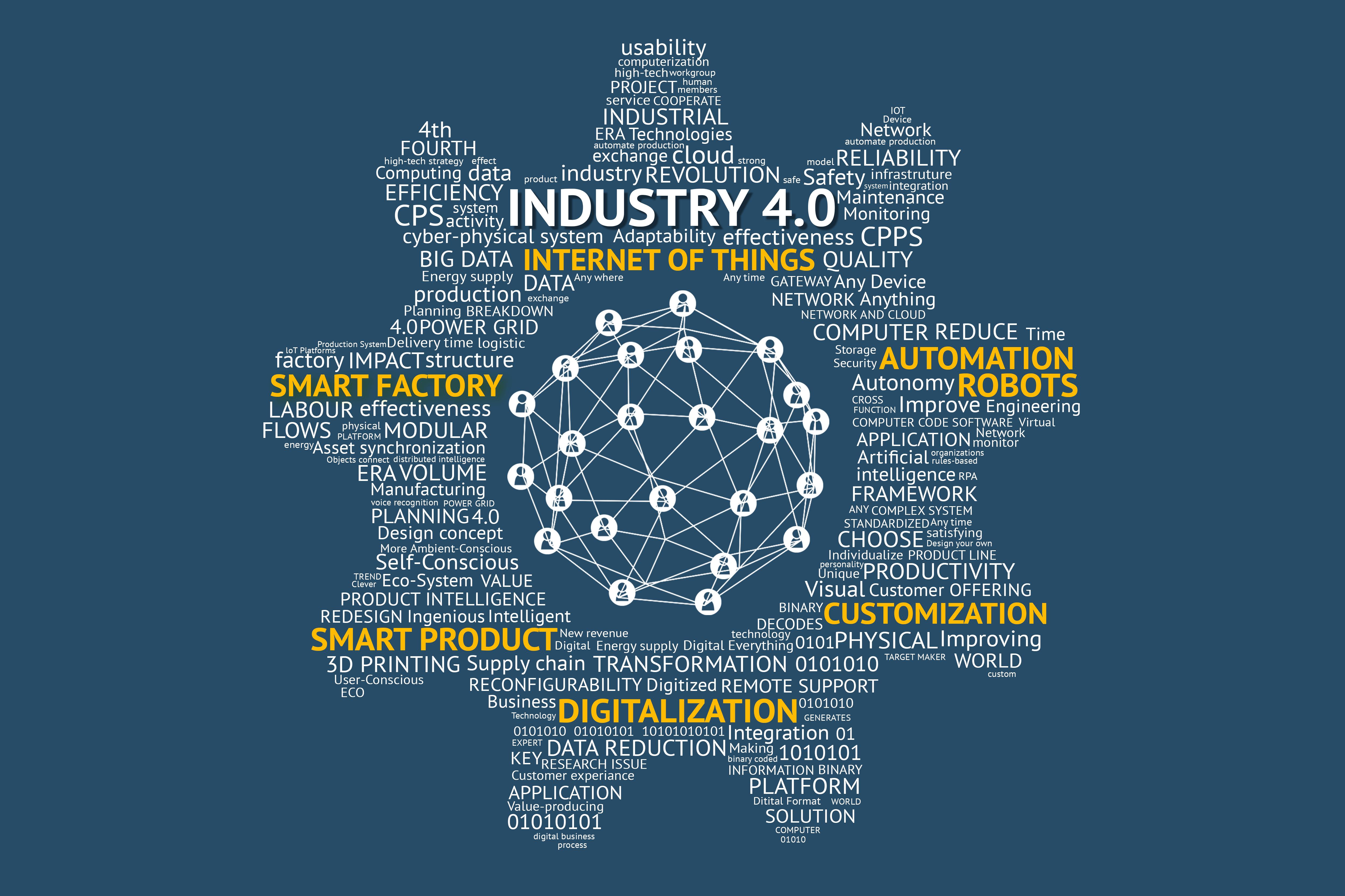 Industry 4.0 (IoT)