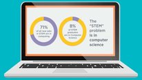 Icon for: SPARCS - Sparking student interest in computing careers