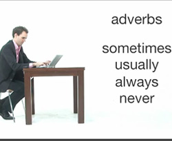 Curso vídeo Uso de adverbios de frecuencia (adverbs). Inglés