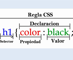 Curso vídeo CSS. Tutorial de introducción