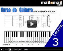 Curso vdeo Guitarra para principiantes. Notas musicales