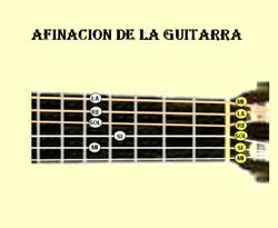 Curso vdeo Afinar la guitarra. Guitarra para principiantes