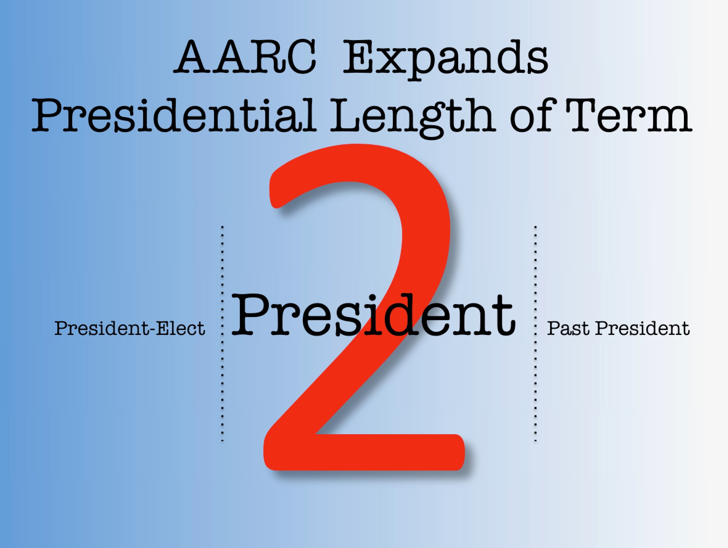 2007 Presidential Term Expands