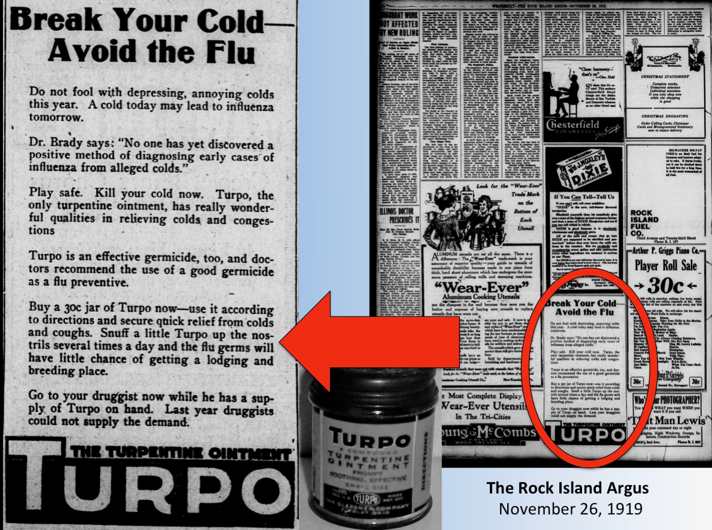 Turpo Ointment