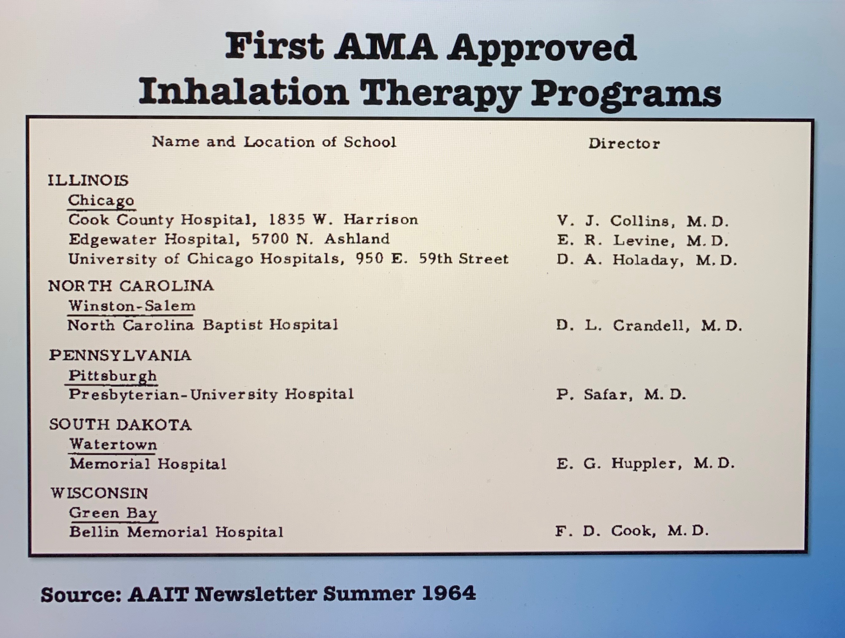 1964 Initial AMA-Approved IT Programs Announced