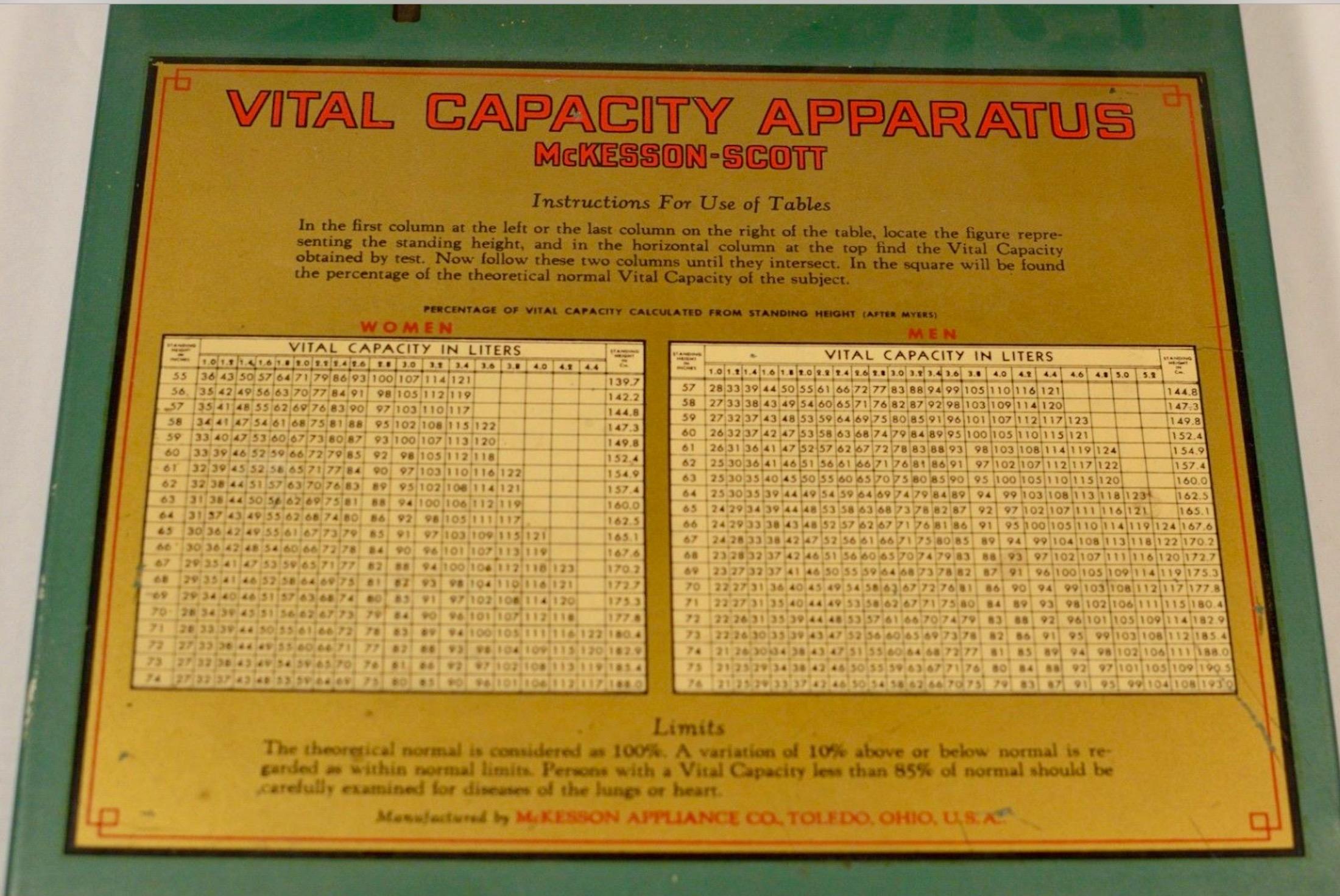 Vital Capacity Apparatus