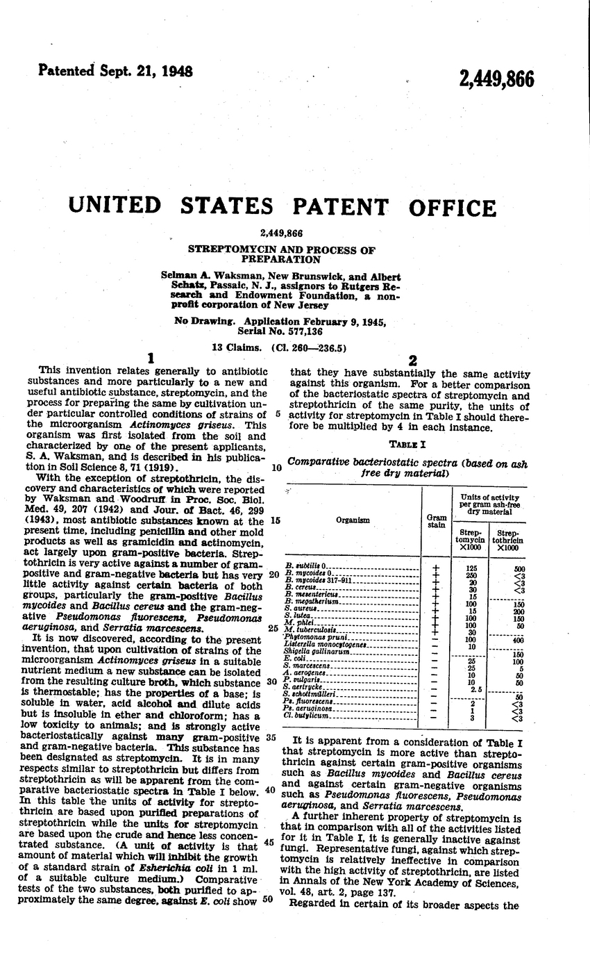 1948 Streptomycin Patented