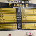 New Track Record Board Installed in the Phil Odlum Gymnasium  – More Exciting Additions To Come!