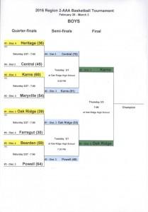 Boys 2-AAA Championship 001