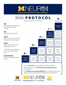 BRAIN Protocol