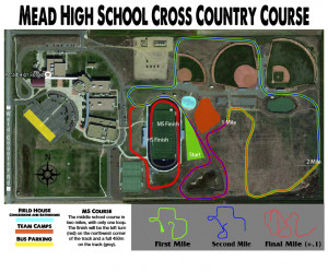 Mead High School Course Map (Final17)
