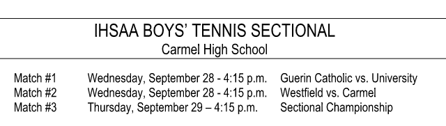 Boys Tennis Sectional Pairings