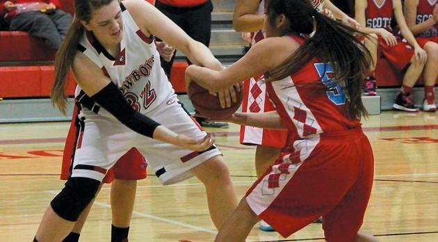 Girls Basketball Splits
