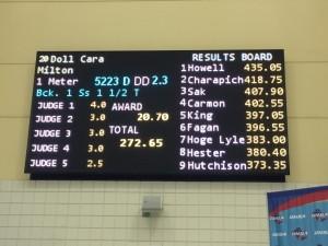 Swim Scoreboard