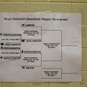 Varsity Boys vs Central HS – Region Tournament